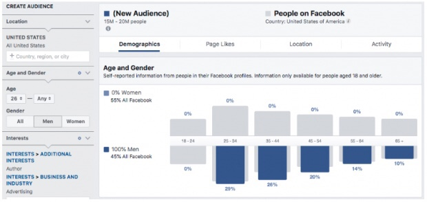 learn how to create facebook ads creation 2020